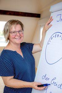Heike Zander-Krings, Heilpraktikerin